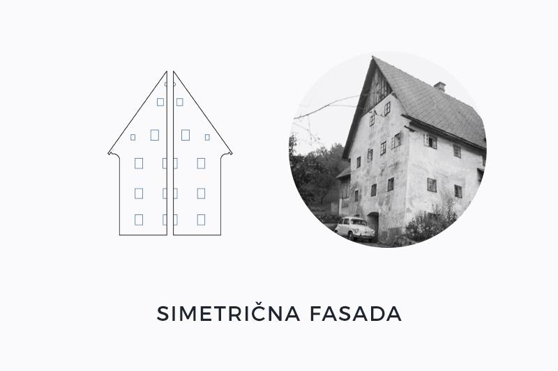 simetricna-fasada